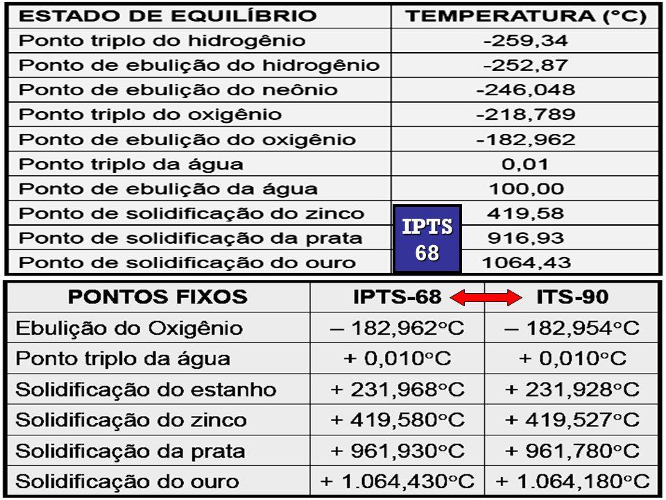 IPTS 68