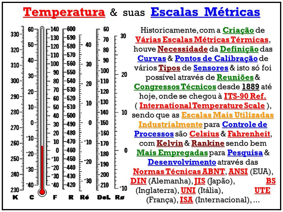 Temperatura & suas Escalas Métricas