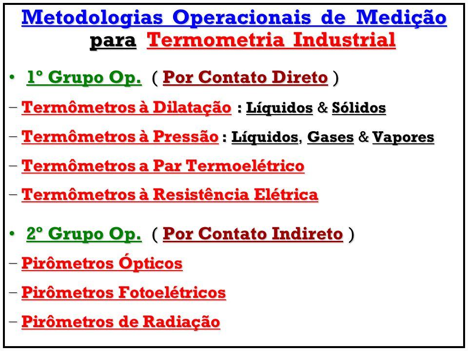 Metodologias Operacionais de Medição para Termometria Industrial