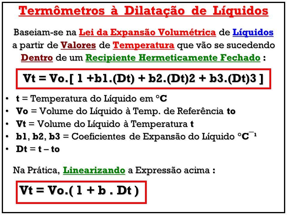Termômetros à Dilatação de Líquidos