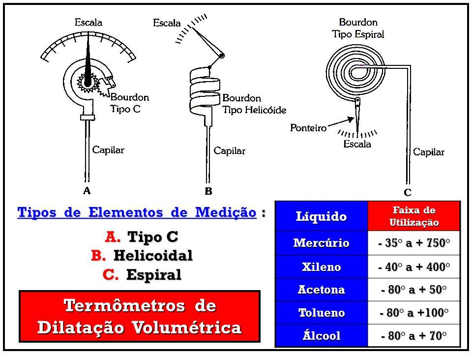 Tipos de Elementos de Medição : Dilatação Volumétrica