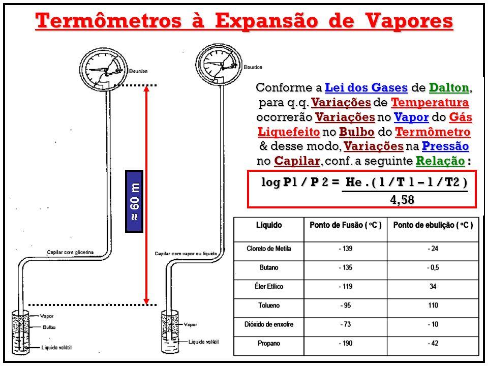 Termômetros à Expansão de Vapores