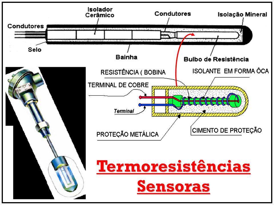 Termoresistências Sensoras