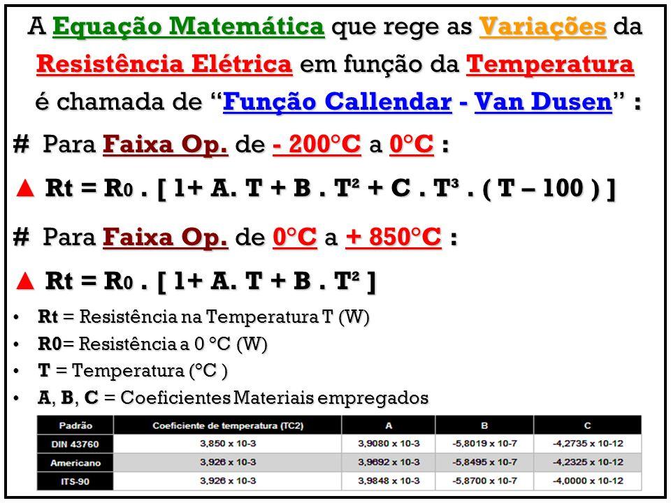 A Equação Matemática que rege as Variações da