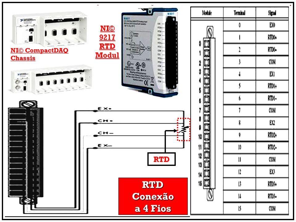 NI© 9217 RTD Modul NI© CompactDAQ Chassis RTD RTD Conexão a 4 Fios