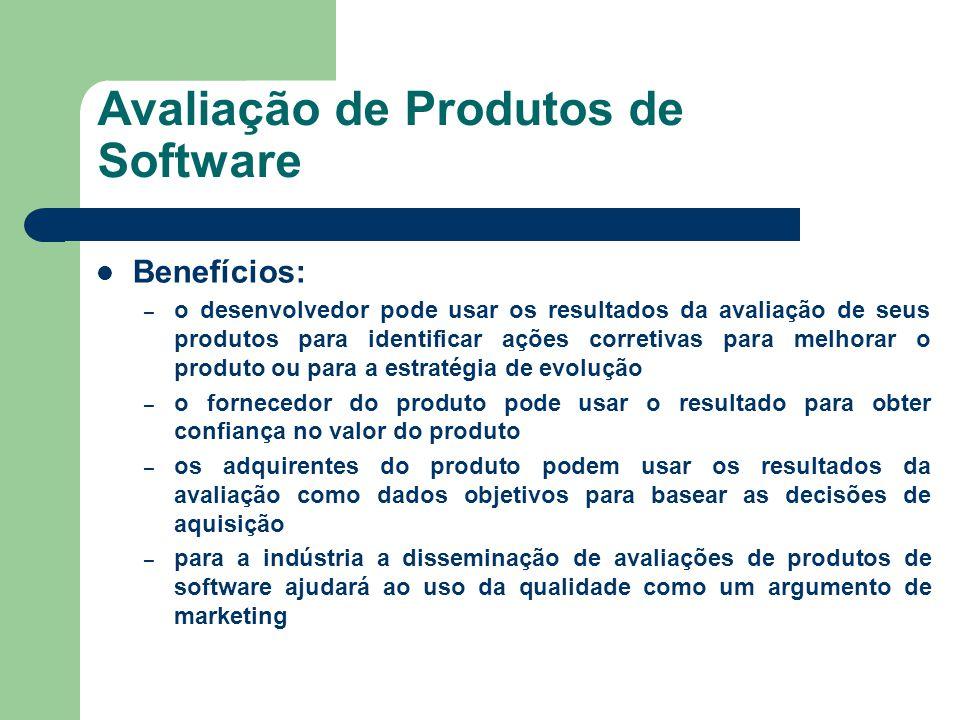 Avaliação de Produtos de Software
