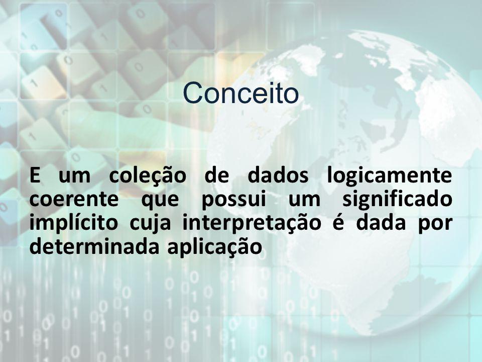 Conceito E um coleção de dados logicamente coerente que possui um significado implícito cuja interpretação é dada por determinada aplicação.
