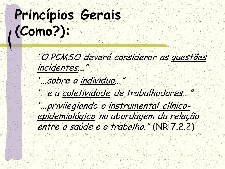Princípios Gerais (Como ):
