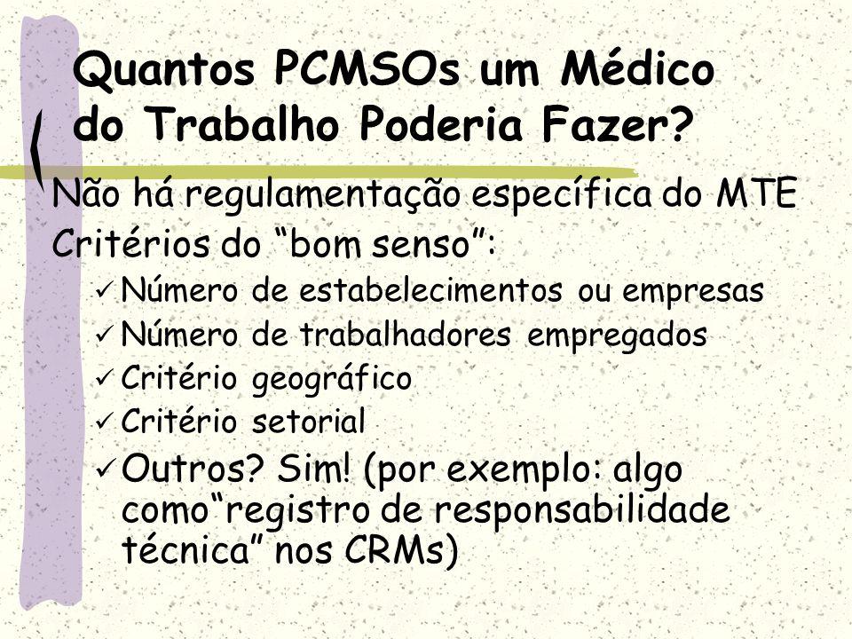 Quantos PCMSOs um Médico do Trabalho Poderia Fazer