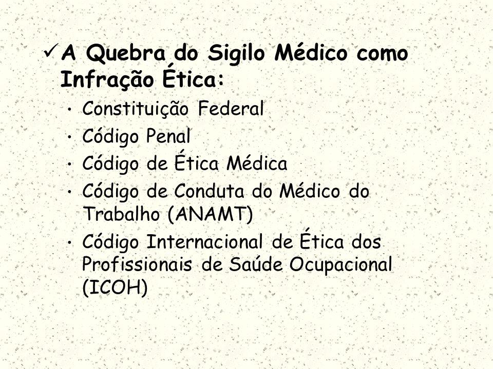 A Quebra do Sigilo Médico como Infração Ética: