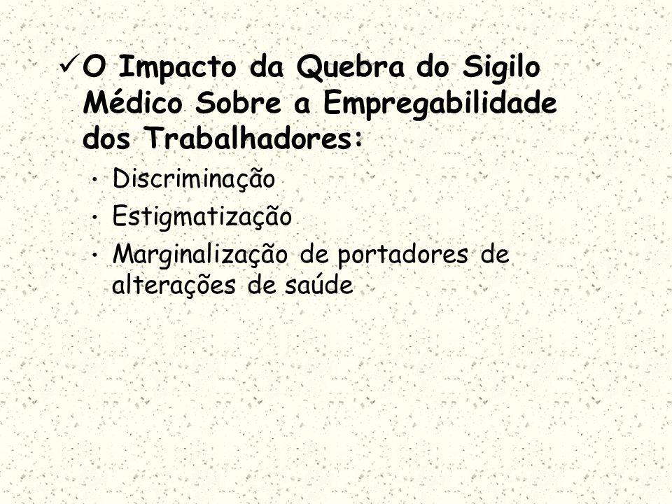 O Impacto da Quebra do Sigilo Médico Sobre a Empregabilidade dos Trabalhadores: