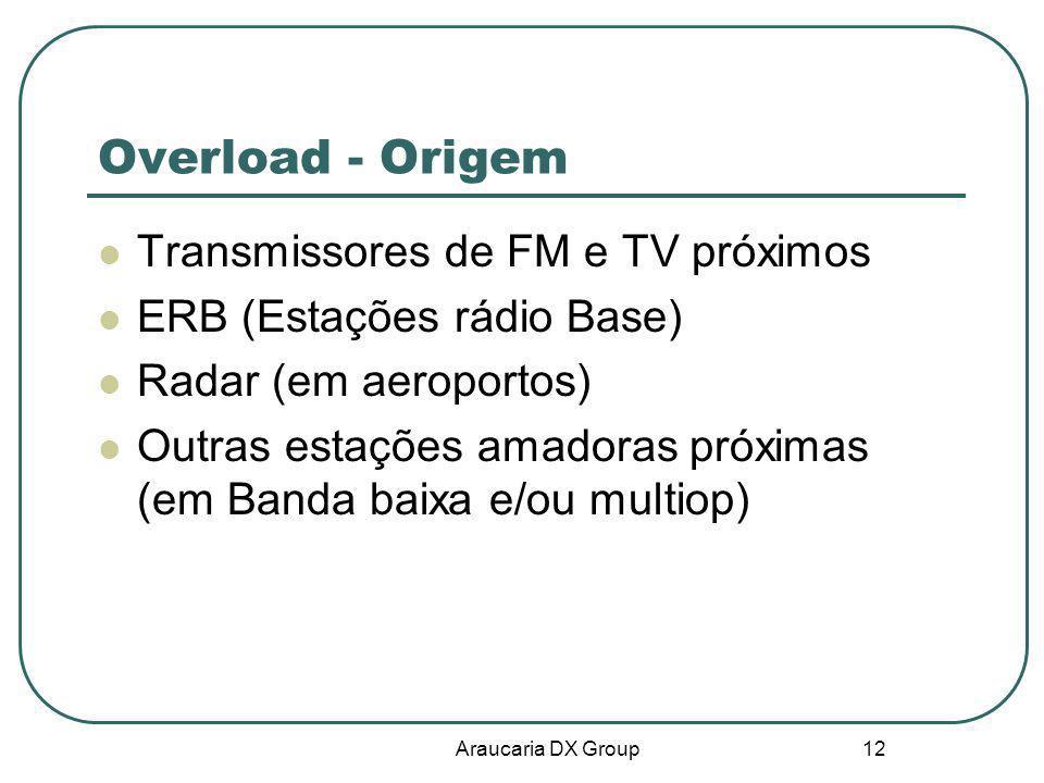 Overload - Origem Transmissores de FM e TV próximos