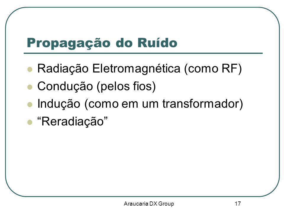 Propagação do Ruído Radiação Eletromagnética (como RF)