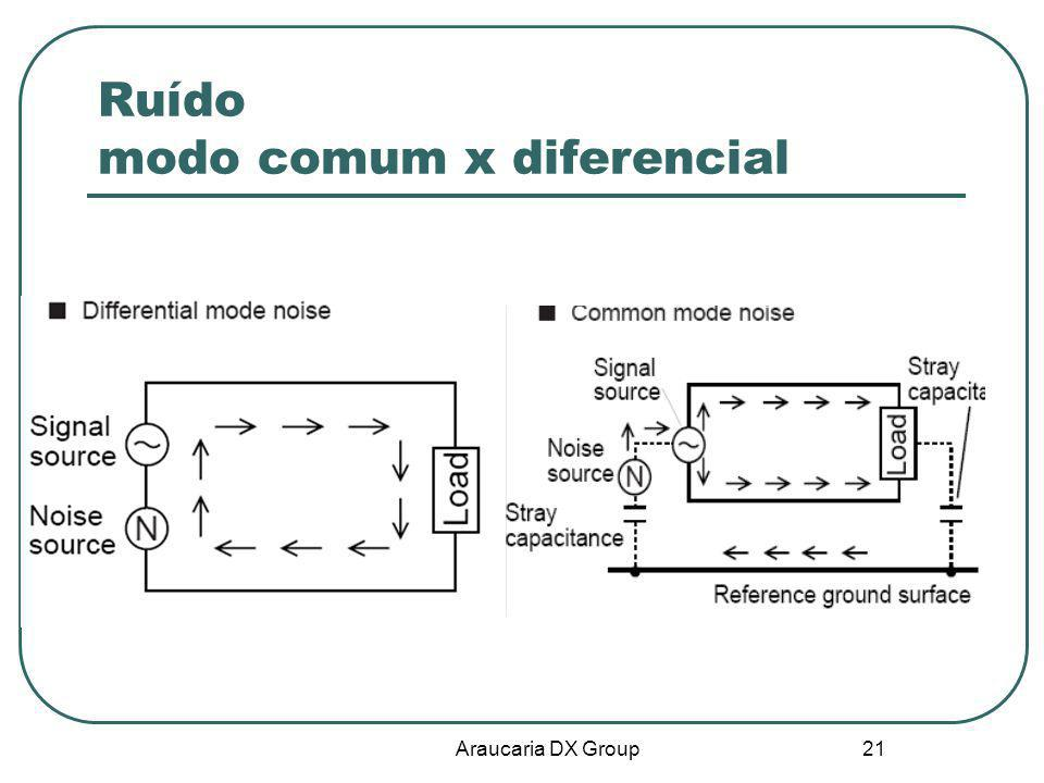 Ruído modo comum x diferencial