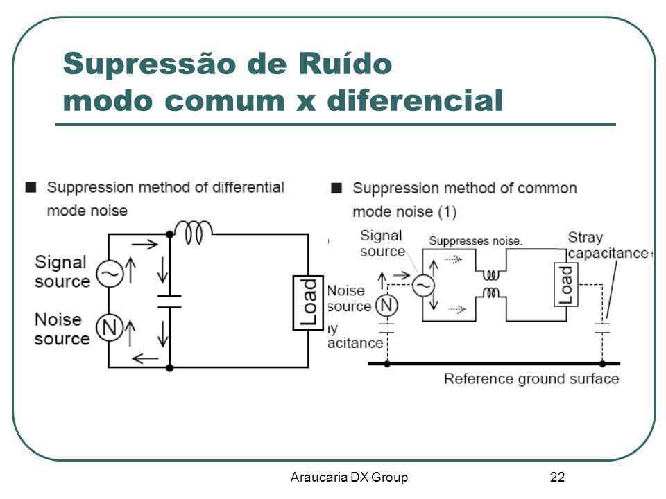 Supressão de Ruído modo comum x diferencial