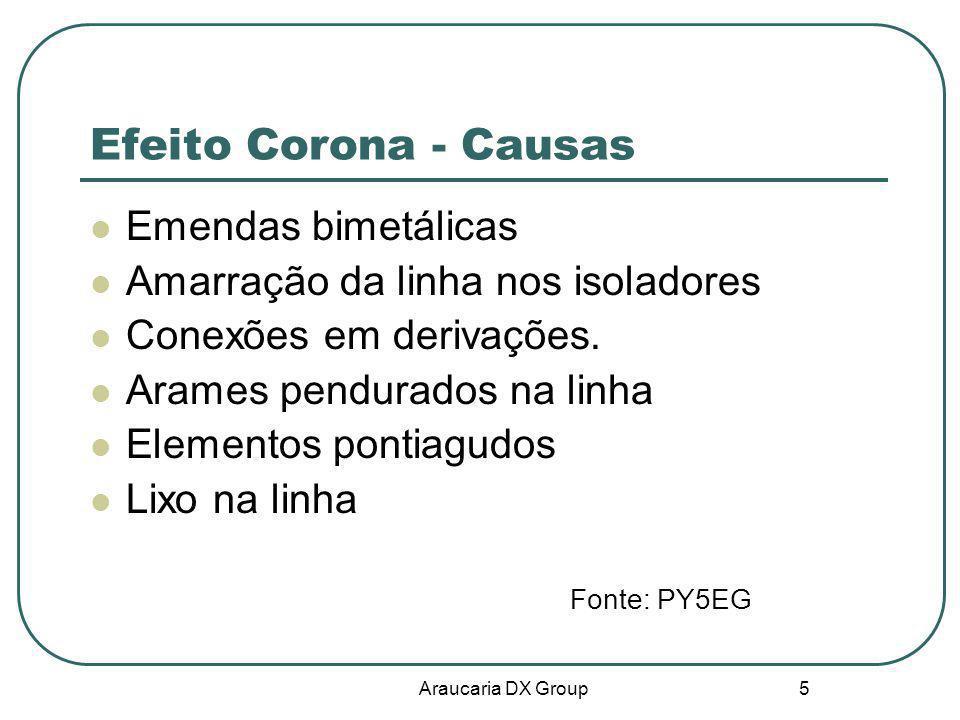 Efeito Corona - Causas Emendas bimetálicas