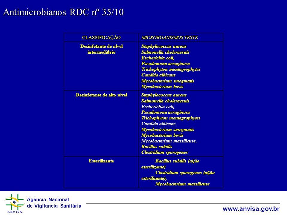 Desinfetante de nível intermediário Desinfetante de alto nível