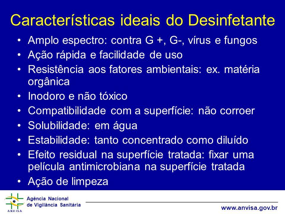 Características ideais do Desinfetante