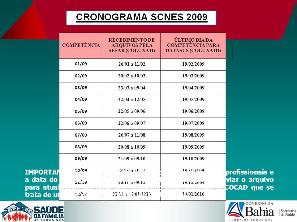 COMPETÊNCIA RECEBIMENTO DE ARQUIVOS PELA SESAB (COLUNA II) ÚLTIMO DIA DA COMPETÊNCIA PARA DATASUS (COLUNA III)