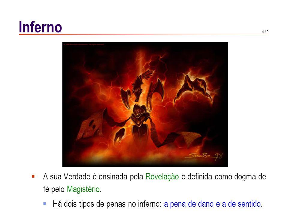 Inferno Pena de dano CCE 1033: