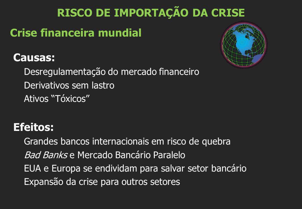 RISCO DE IMPORTAÇÃO DA CRISE