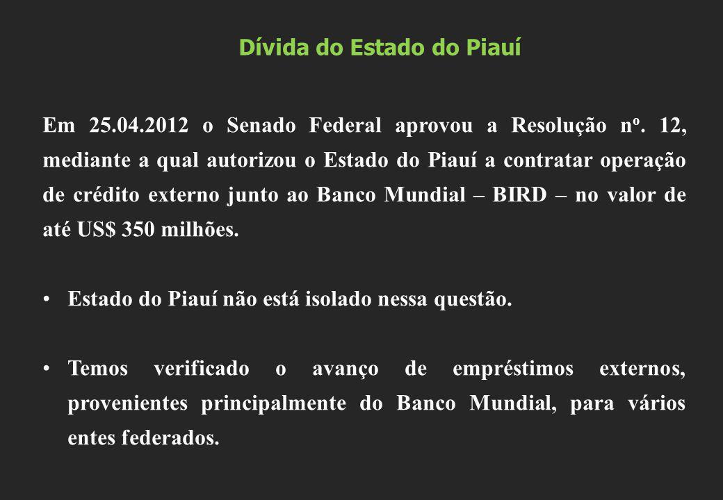 Dívida do Estado do Piauí