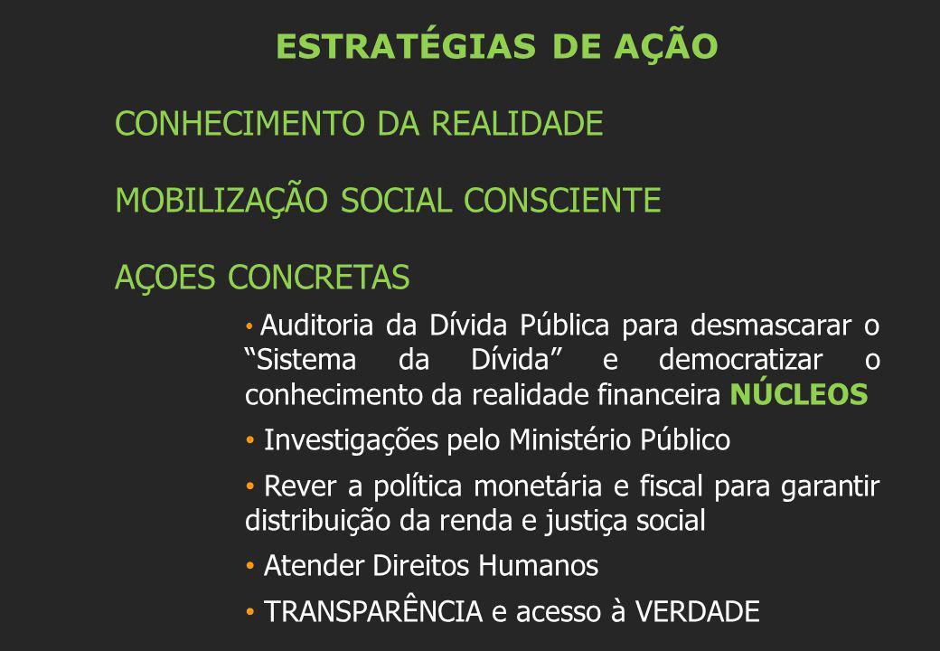 CONHECIMENTO DA REALIDADE MOBILIZAÇÃO SOCIAL CONSCIENTE