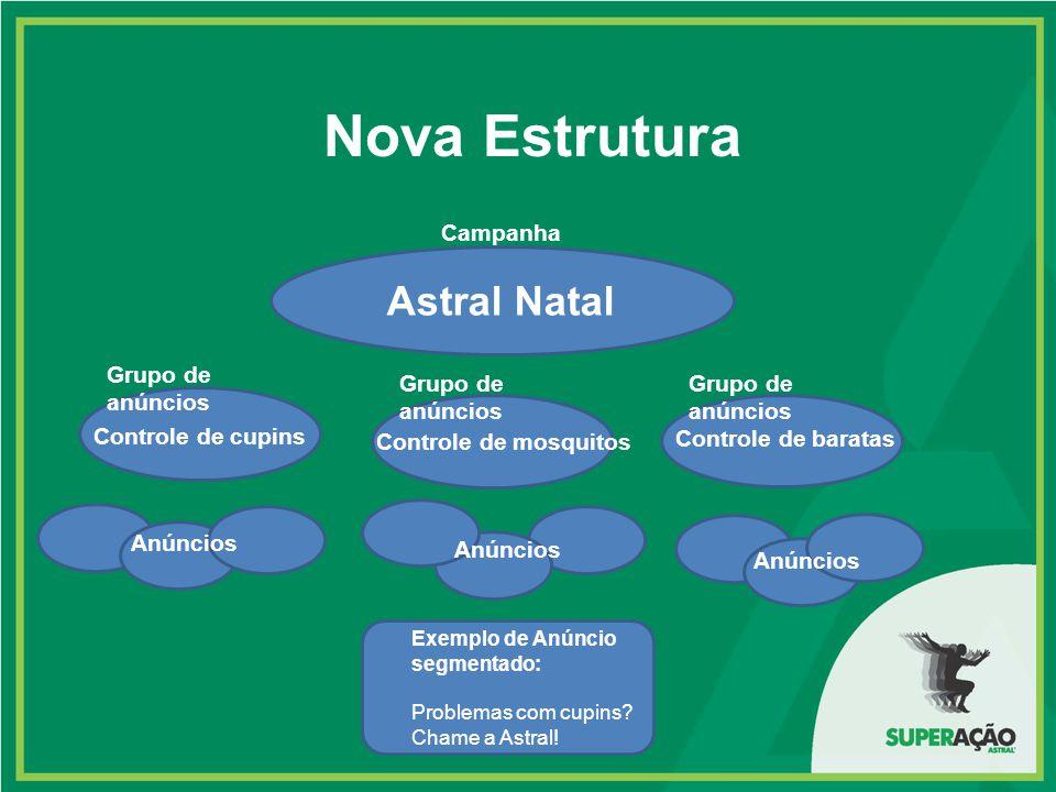 Nova Estrutura Astral Natal Campanha Grupo de anúncios