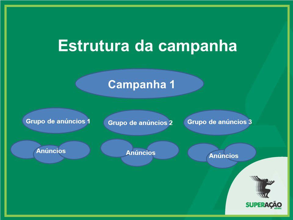 Estrutura da campanha Campanha 1 Grupo de anúncios 1