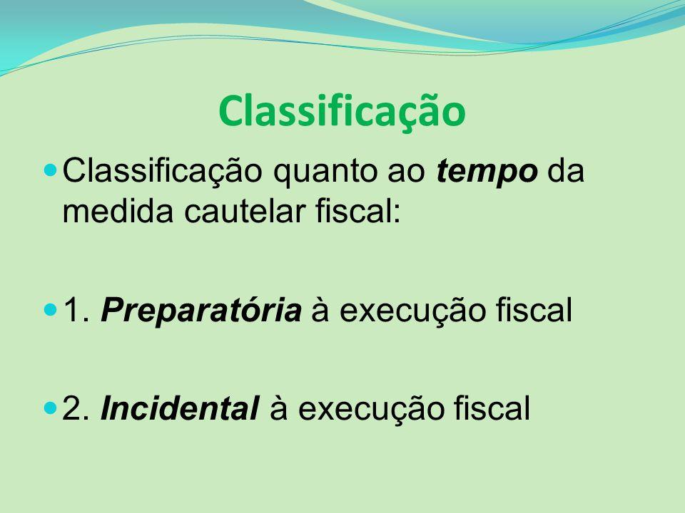 Classificação Classificação quanto ao tempo da medida cautelar fiscal: