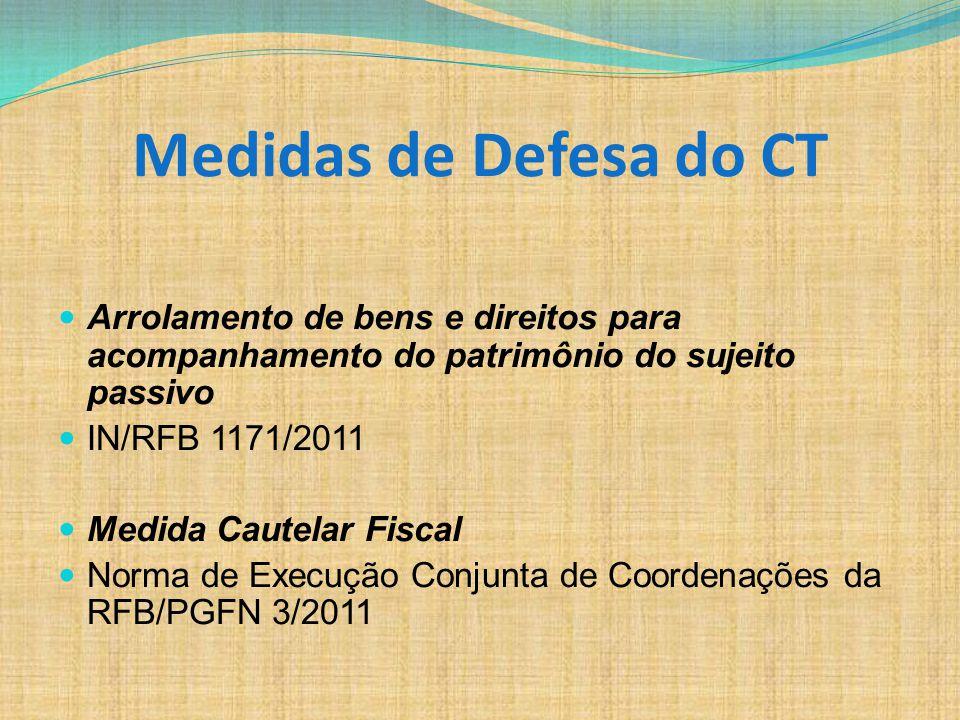 Medidas de Defesa do CT Arrolamento de bens e direitos para acompanhamento do patrimônio do sujeito passivo.