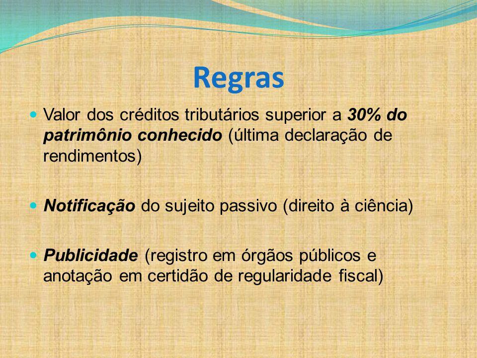 Regras Valor dos créditos tributários superior a 30% do patrimônio conhecido (última declaração de rendimentos)