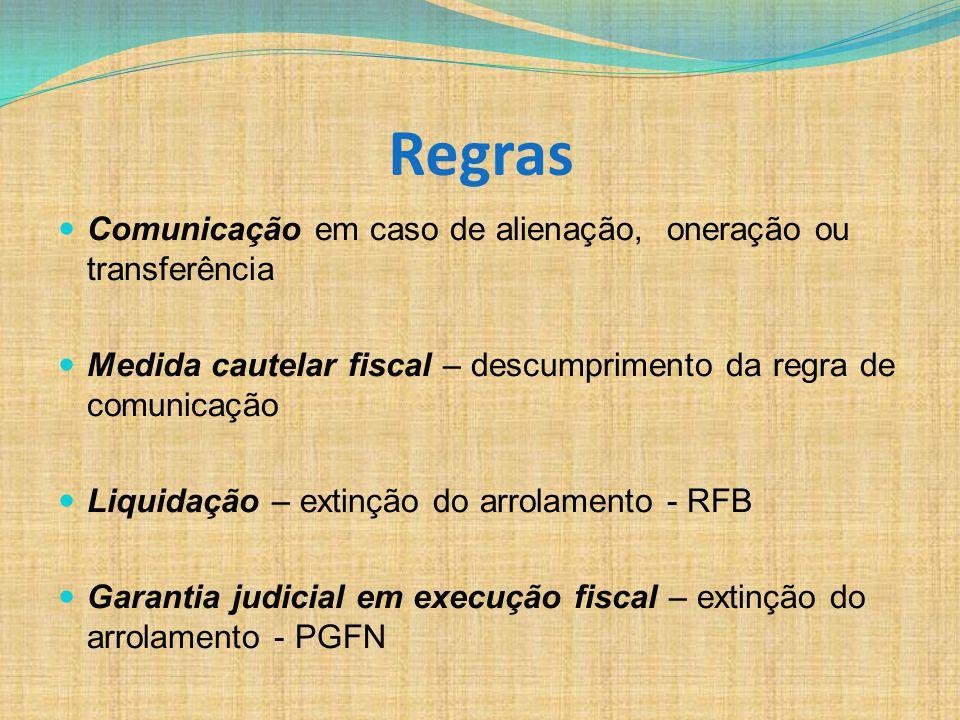 Regras Comunicação em caso de alienação, oneração ou transferência