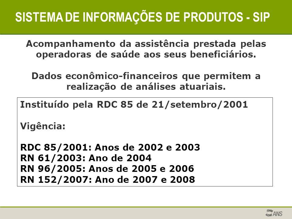 SISTEMA DE INFORMAÇÕES DE PRODUTOS - SIP