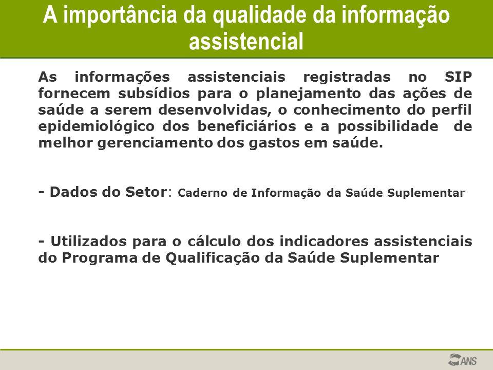A importância da qualidade da informação assistencial