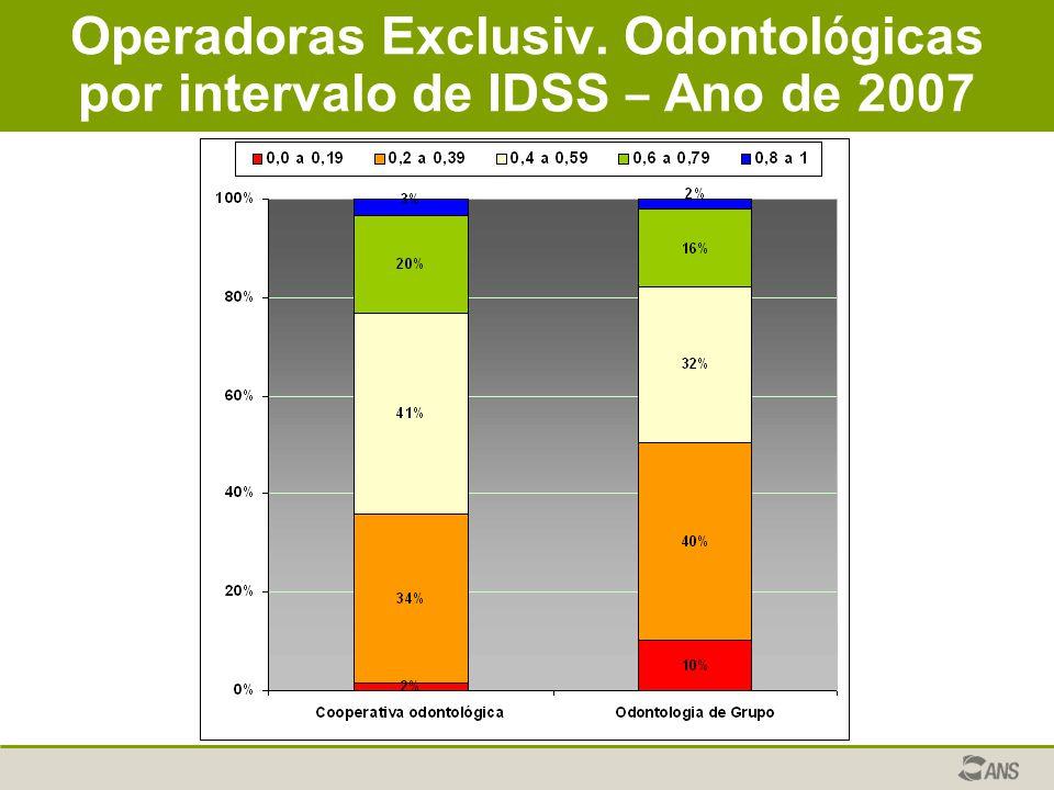 Operadoras Exclusiv. Odontológicas por intervalo de IDSS – Ano de 2007