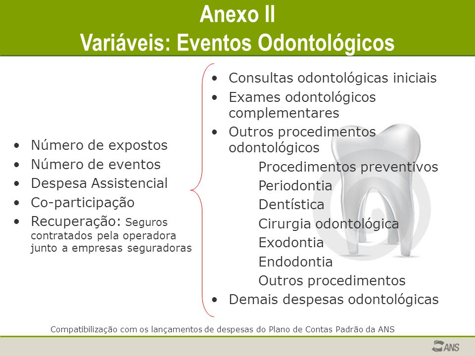 Variáveis: Eventos Odontológicos