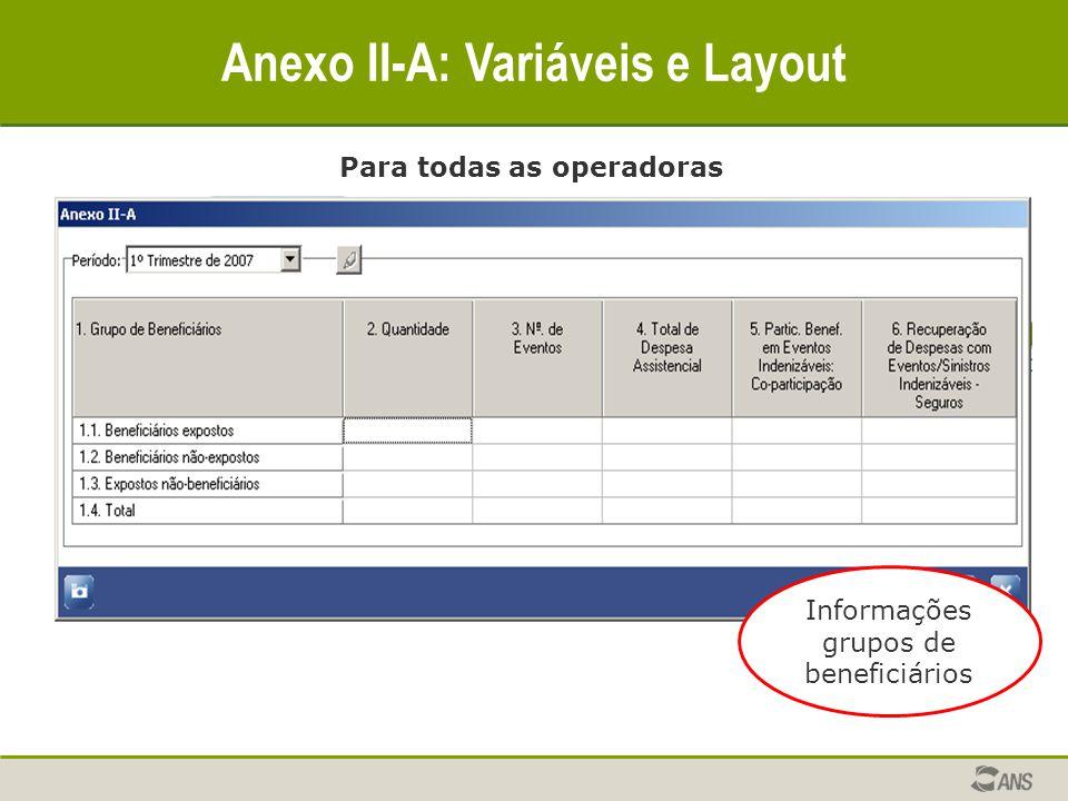 Anexo II-A: Variáveis e Layout Para todas as operadoras