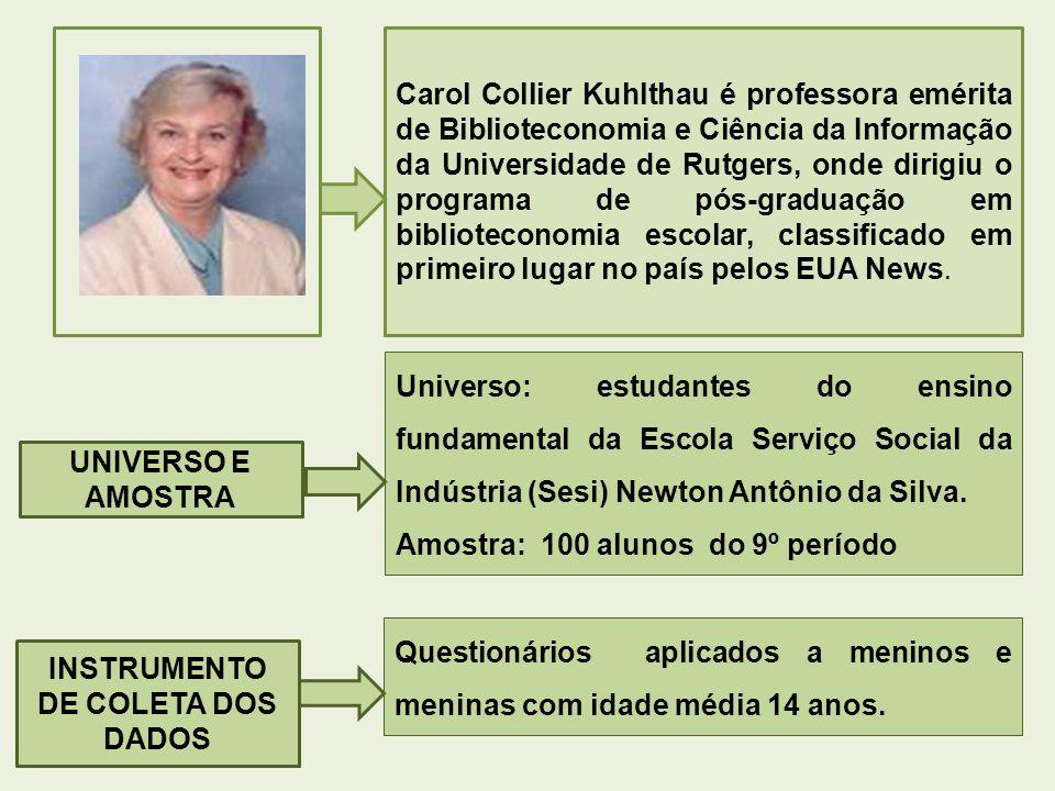 INSTRUMENTO DE COLETA DOS DADOS