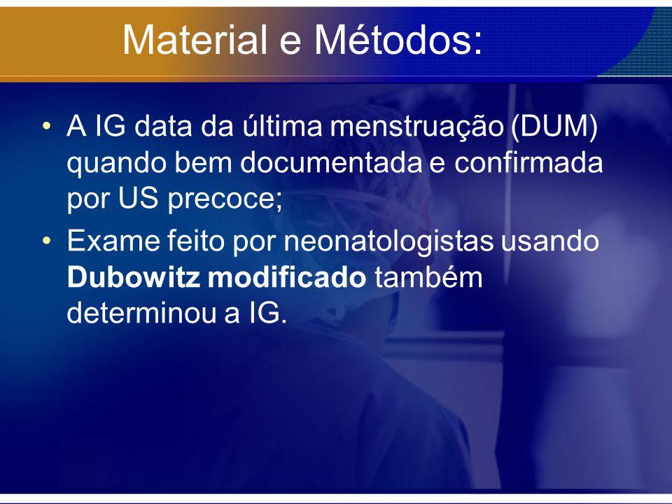 Material e Métodos: A IG data da última menstruação (DUM) quando bem documentada e confirmada por US precoce;