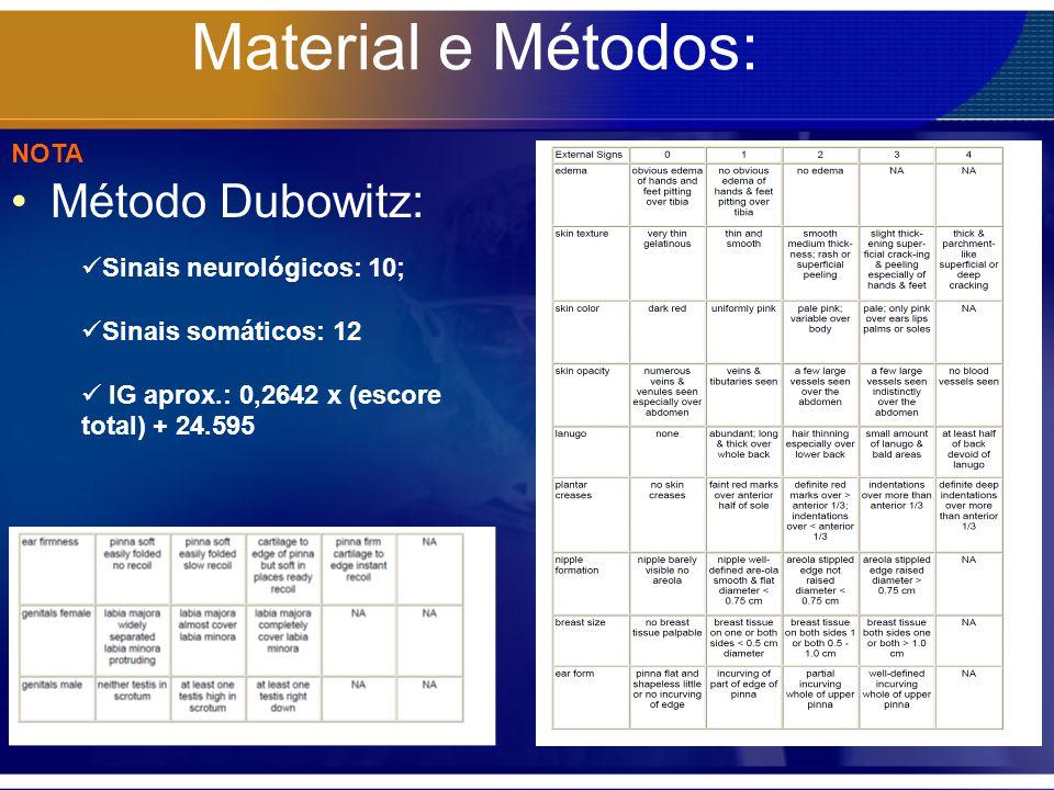Material e Métodos: Método Dubowitz: NOTA Sinais neurológicos: 10;