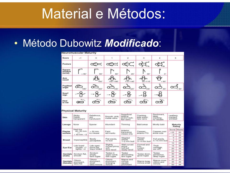 Material e Métodos: Método Dubowitz Modificado: