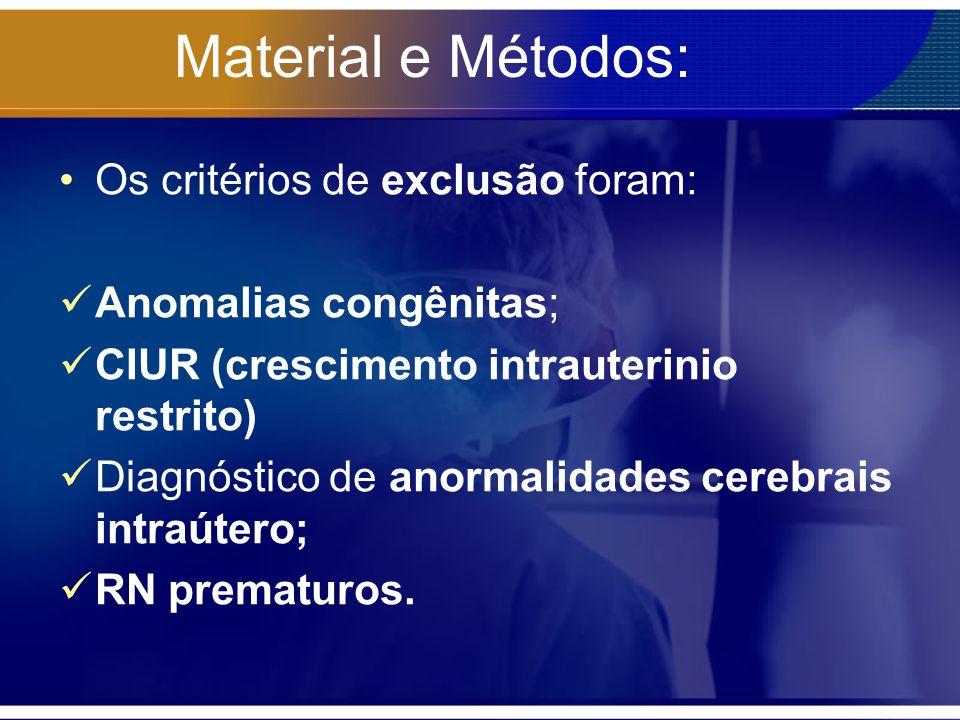 Material e Métodos: Os critérios de exclusão foram: