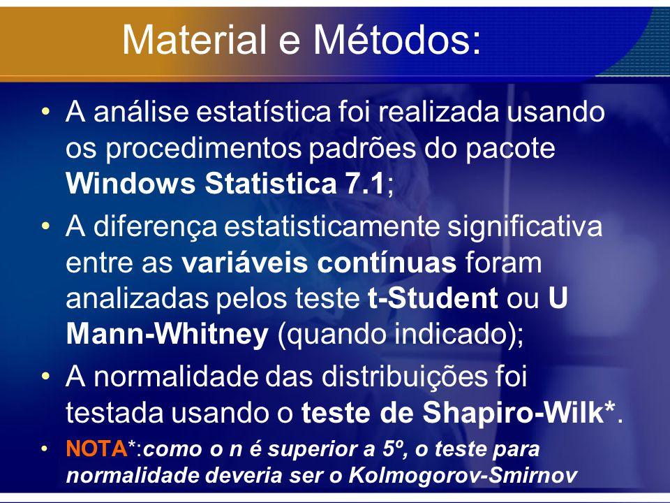 Material e Métodos: A análise estatística foi realizada usando os procedimentos padrões do pacote Windows Statistica 7.1;