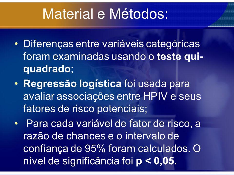 Material e Métodos: Diferenças entre variáveis categóricas foram examinadas usando o teste qui-quadrado;