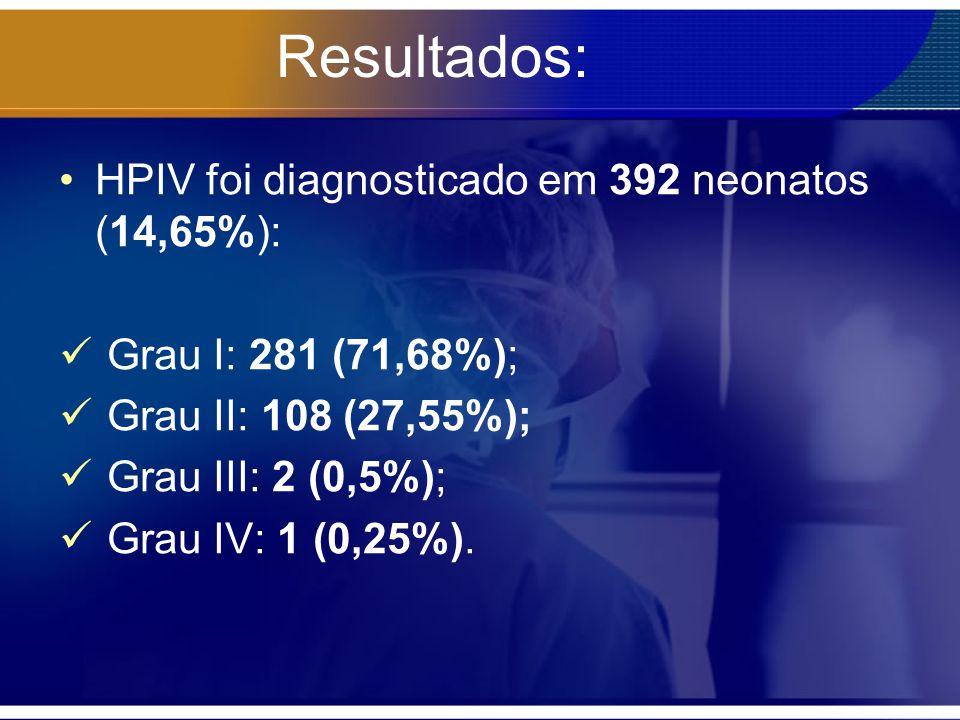 Resultados: HPIV foi diagnosticado em 392 neonatos (14,65%):