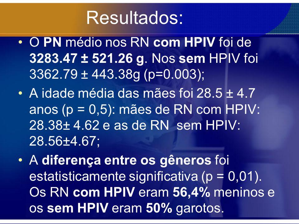 Resultados: O PN médio nos RN com HPIV foi de 3283.47 ± 521.26 g. Nos sem HPIV foi 3362.79 ± 443.38g (p=0.003);