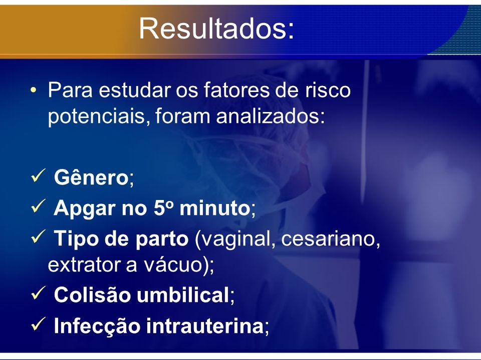 Resultados: Para estudar os fatores de risco potenciais, foram analizados: Gênero; Apgar no 5o minuto;