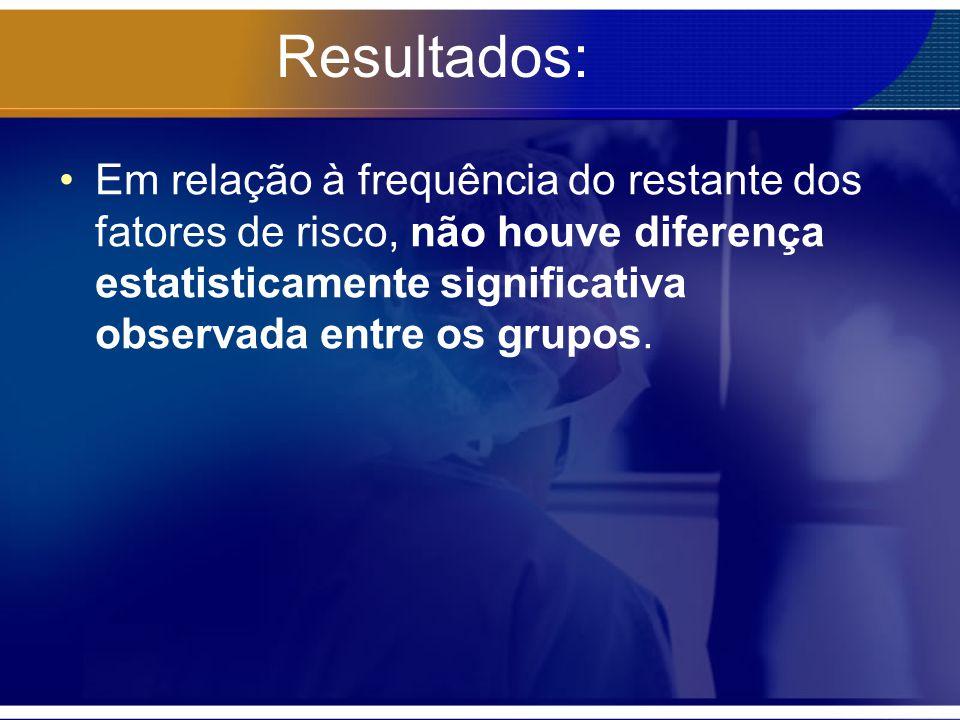 Resultados: Em relação à frequência do restante dos fatores de risco, não houve diferença estatisticamente significativa observada entre os grupos.