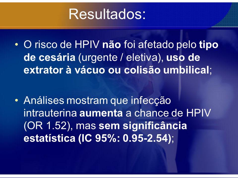 Resultados: O risco de HPIV não foi afetado pelo tipo de cesária (urgente / eletiva), uso de extrator à vácuo ou colisão umbilical;